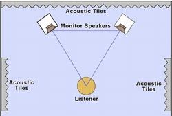 kako postaviti zvucnike u studiju
